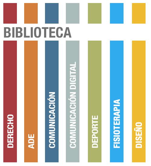 BIBLIOTECA. Campus San Isidoro